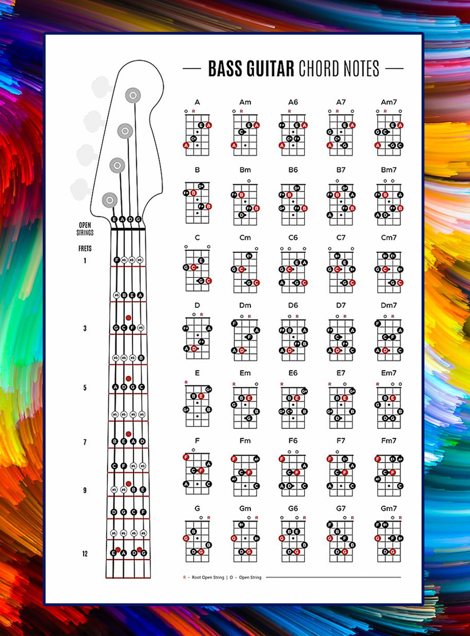 Bass guitar chord notes poster - A3