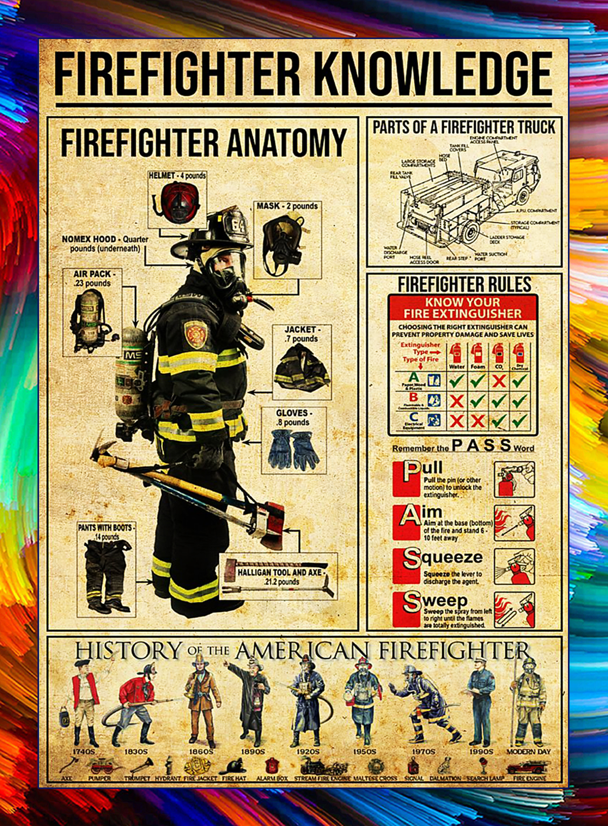Firefighter knowledge poster - A4