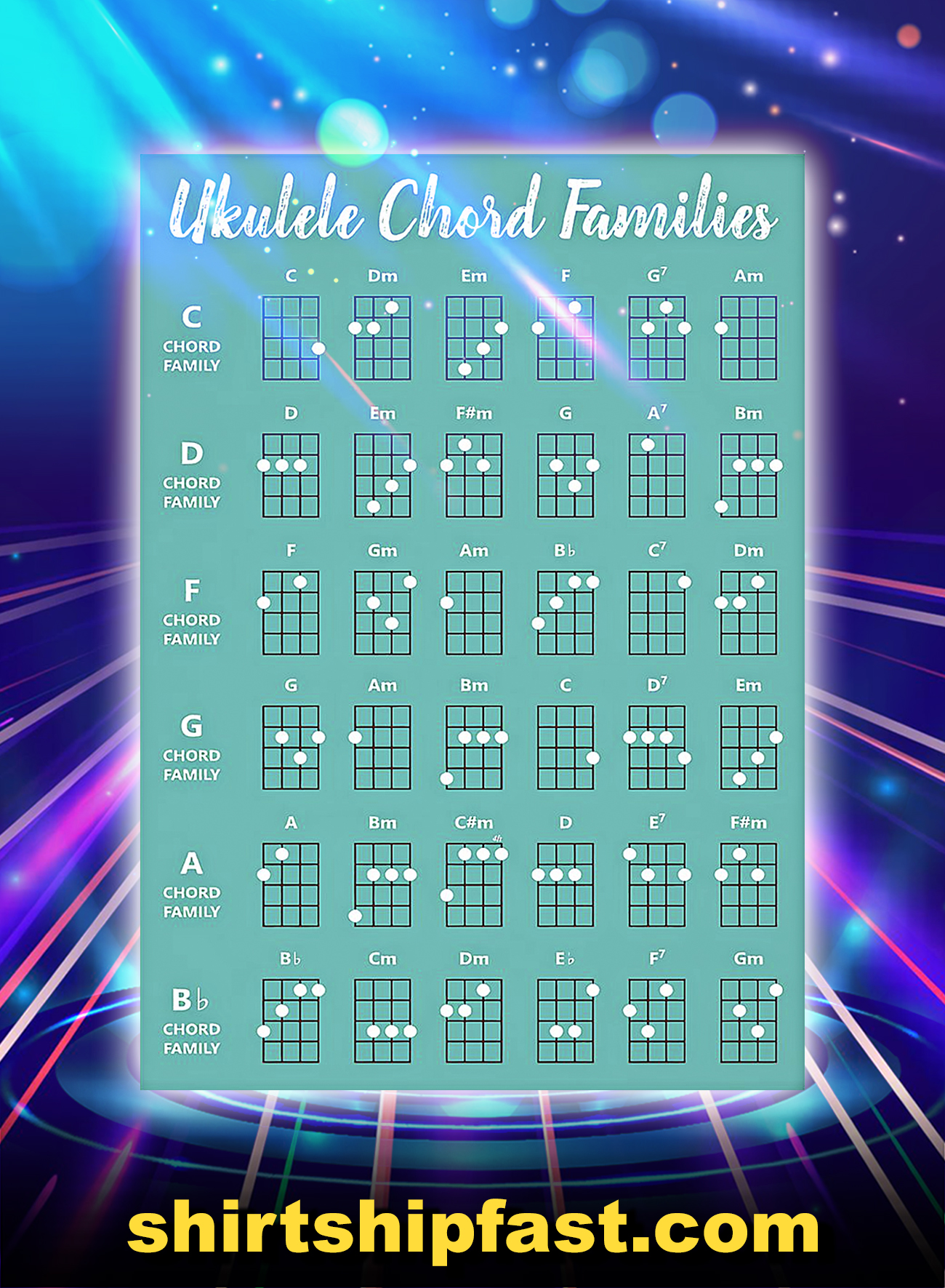 Ukulele Chord Families Poster - A4
