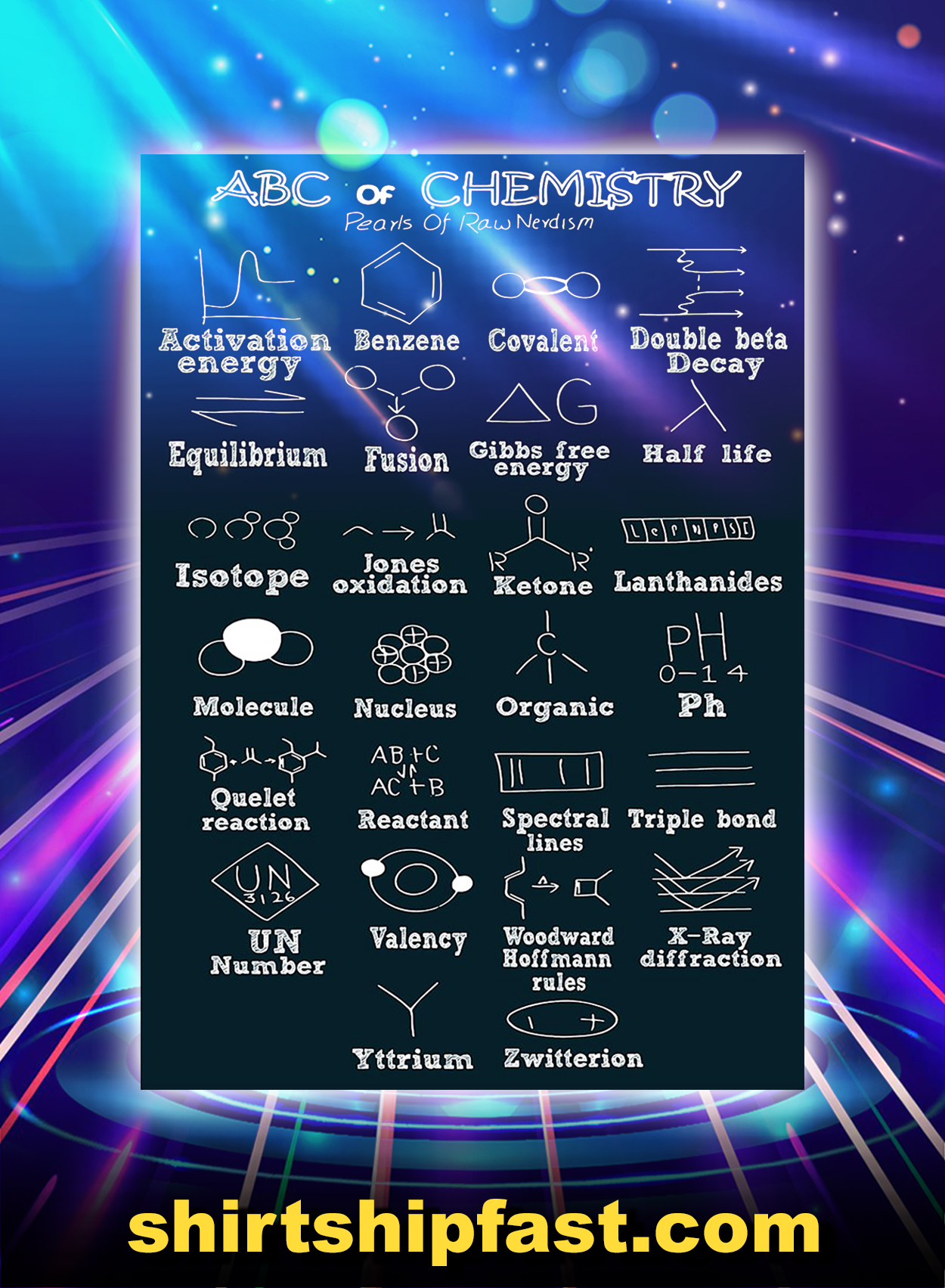 Abc of chemistry poster - A3