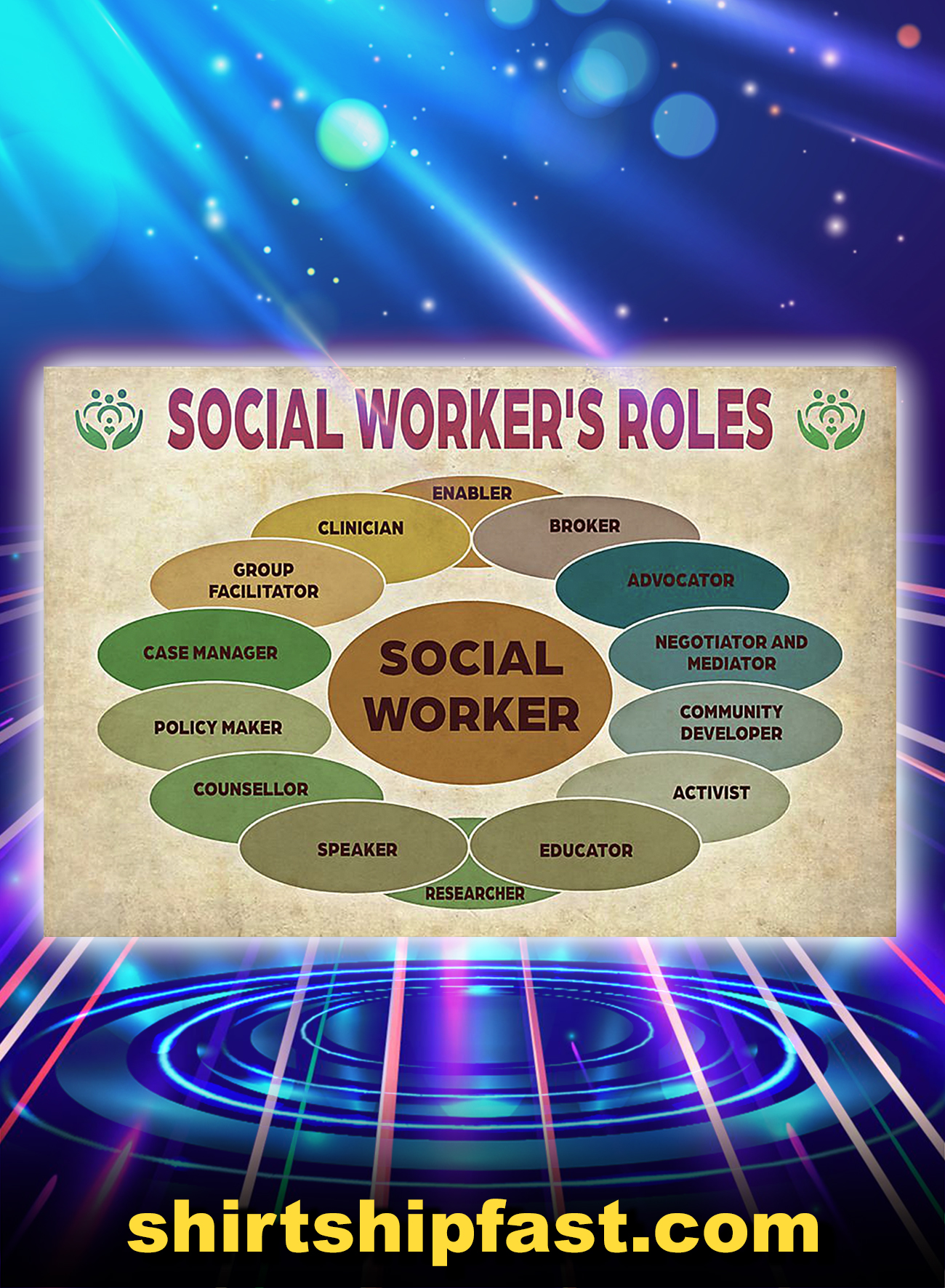 Social worker's roles poster - A4