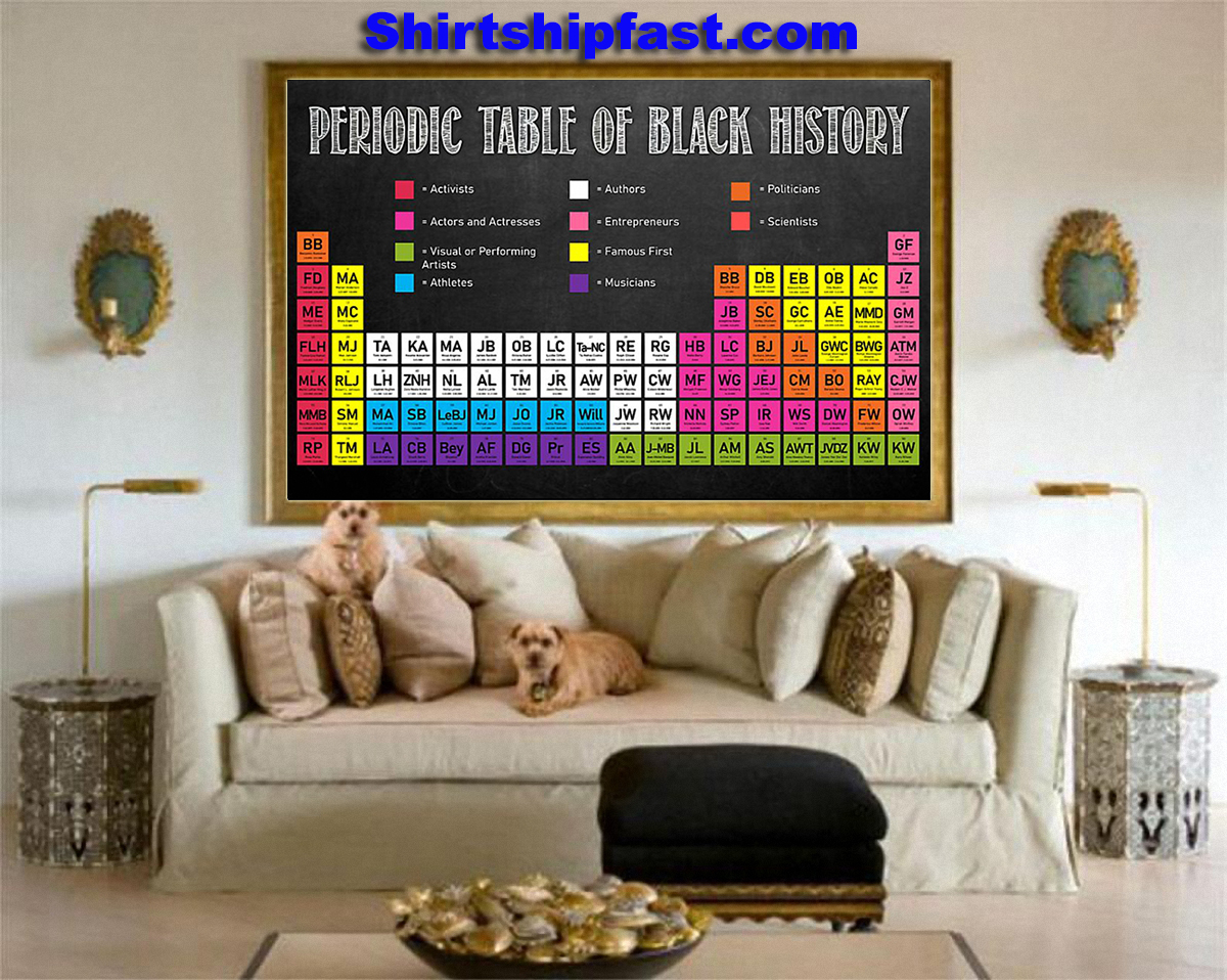 Periodic table of black history canvas - Picture 2