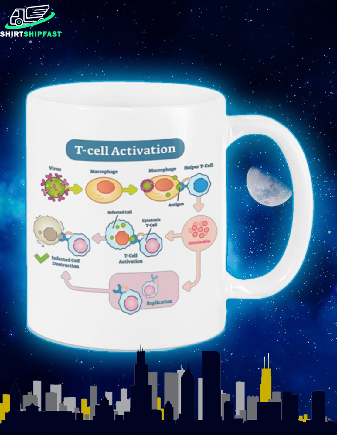 T-cell activation mug - Picture 1