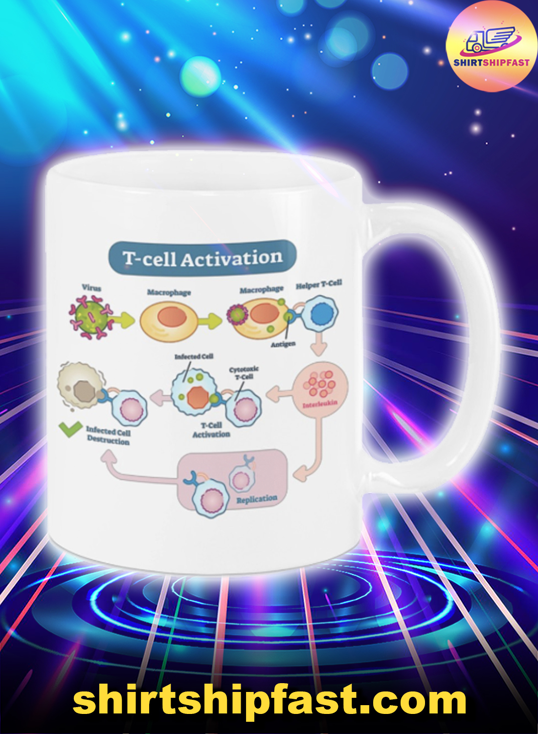 T-cell activation mug